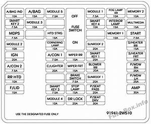 2013 Hyundai Santa Fe Fuse Box Diagram