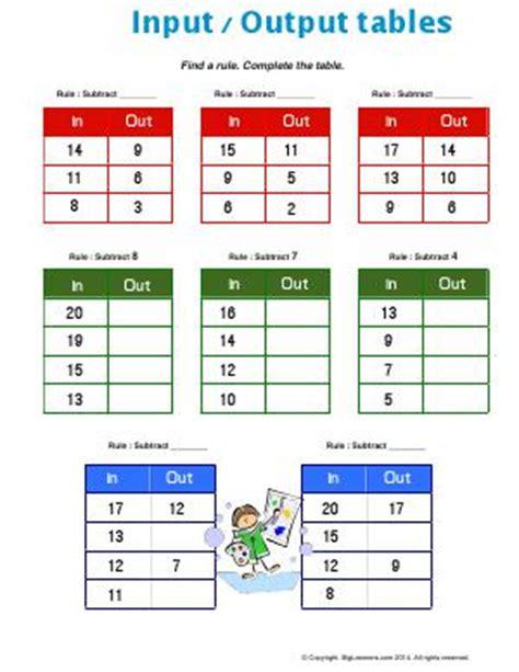 Inputoutput Tables  Second Grade Math Worksheets Biglearners