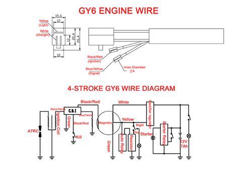 similiar gy engine diagram keywords gy6 engine wiring diagram