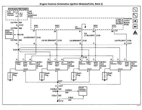 1995 Gmc 57 Engine Diagram by Chevy Truck 5 7 Engine Diagram Downloaddescargar