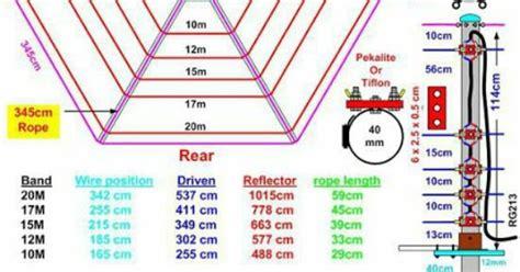 vr2xmq steve s af through shf 5 band hexbeam hex beam antenna sheet for ham radio