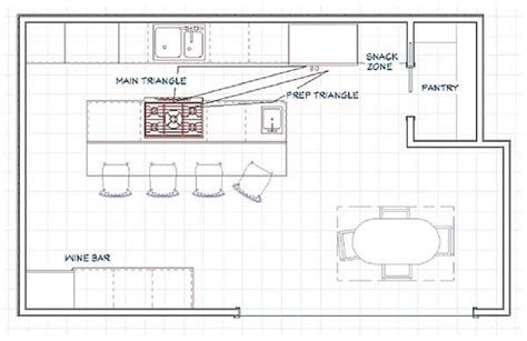 kitchen triangle design thinking outside the kitchen triangle the kitchen think 3391