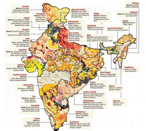 created  map  india    foods  eat