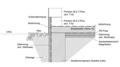 Bodenplatte Ohne Fundament by Detail Streifenfundament Bodenplatte Mauerwerk D 228 Mmung