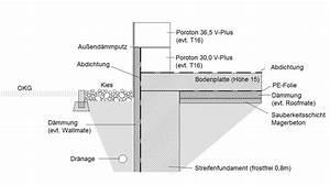 Fundament Und Bodenplatte : detail streifenfundament bodenplatte mauerwerk d mmung so in ordnung ~ Whattoseeinmadrid.com Haus und Dekorationen