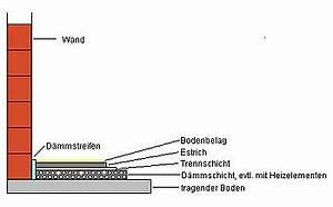 Aufheizen Estrich Bei Fußbodenheizung : estrich wikipedia ~ Frokenaadalensverden.com Haus und Dekorationen
