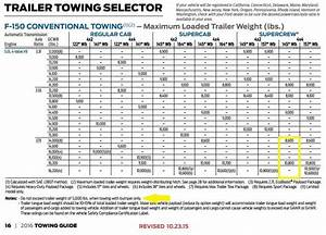 Need Help With Ford 39 S Towing Guide F150