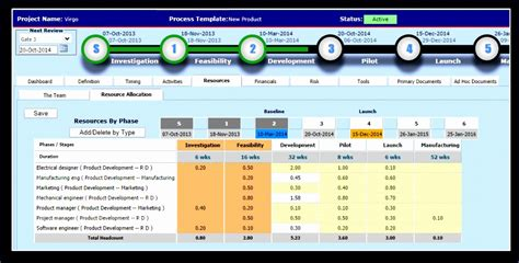 staffing plan template excel exceltemplates