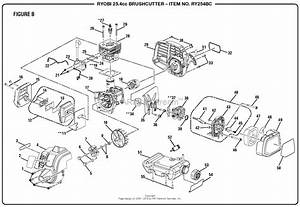 Homelite Ry254bc 25 4cc Brushcutter Parts Diagram For Figure B