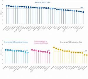 Global Competitiveness Report 2014
