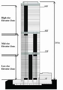 Section And Elevator Shaft Zones Of The Test Building