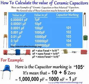 How To Find The Value Of Ceramic    Non
