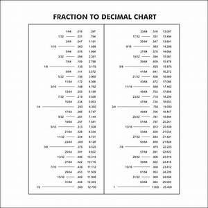 4 Best Printable Fraction Chart