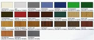 Beste Farbe Für Holzfenster : kunststofffenster abis daemmstoffe ~ Lizthompson.info Haus und Dekorationen