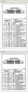 2004 Trailblazer Radio Wiring Diagram : 20 unique 1999 chevy tahoe radio wiring diagram ~ A.2002-acura-tl-radio.info Haus und Dekorationen
