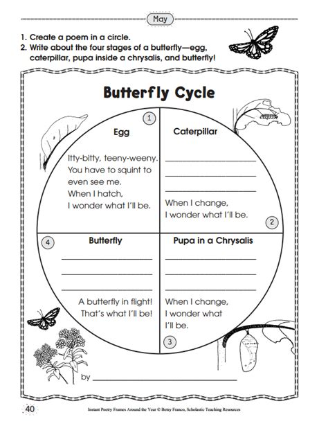save time and make the most of teaching life cycles in