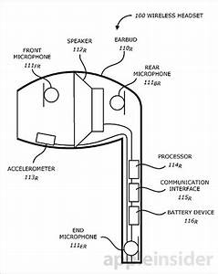 apple researching wireless earphones with bone conduction With wiring diagram potentiometer iphone headphones with mic wiring diagram