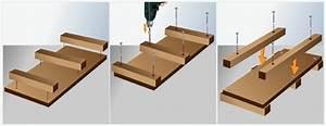 Jardinière Rectangulaire Pas Cher : construire une jardini re en bois jardinage ~ Preciouscoupons.com Idées de Décoration