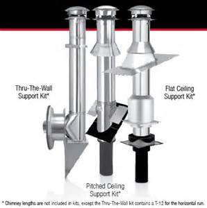 Fireplace And Chimney Supply by Russo Products Gas And Wood Fireplaces Fireplace