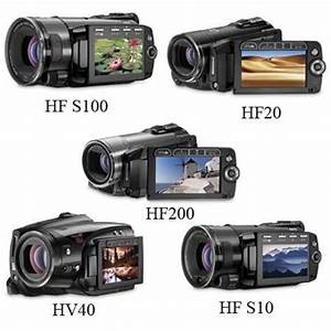 Saudi Prices Blog: Sony Video Camera Prices Saudi Arabia 2012