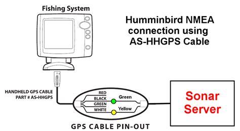 Garmin 160 Fishfinder Wiring Diagram by Interfacing To Humminbird 700 800 900 And 1100 Series