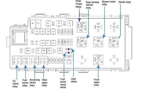 2009 Ford Explorer Fuse Box Diagram by 2009 Ford Taurus Fuse Diagram Ricks Free Auto Repair