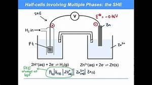 Kac32 8 - Electrochemistry  Cell Shorthand Notation