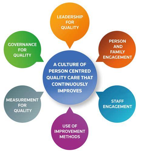 developing  engagement skills hseie
