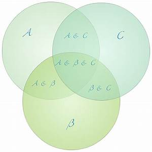 What Is The Best Website To Generate A Three Set Venn