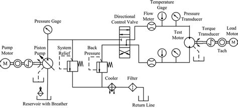 Simplified Hydraulic Circuit Schematic For The Motor