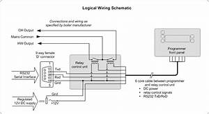Central Heating Programmer Information About