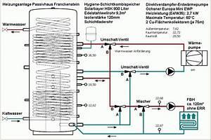 Taupunkt Berechnen : passivhaus mit leitungswasser k hlen haustechnikdialog ~ Themetempest.com Abrechnung