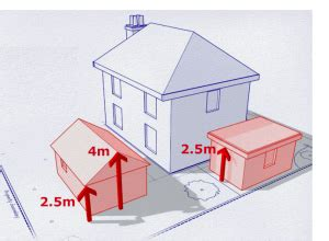 Is Planning Permission Required For A Carport by Uk Planning Permission For Carports Or Canopies 123v Plc