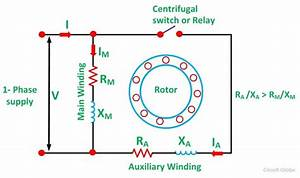What Is A Split Phase Induction Motor