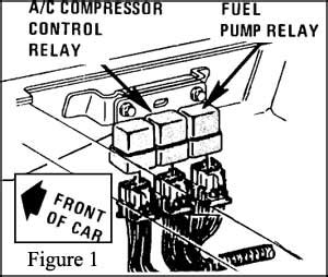 88 Chevy Berettum Fuse Box Diagram by Car Stalls And Wont Start Again Once Its Warmed Up