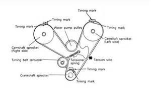 Need Timing Diagram For 1994 Mitsubishi Montero 3 0 V6