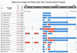 Resource Gantt Chart In Excel 10 Resource Allocation Template Excel Excel Templates
