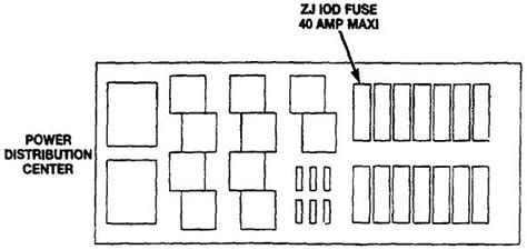 96 Jeep Grand Limited Fuse Panel Diagram by 96 Jeep Power Distribution Center Diagram Jeep