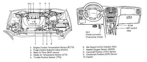 Hyundai Santum Fe 2001 Engine Diagram Air by Repair Guides Component Locations 2 7l Engines