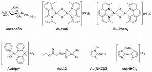 Chemical Structures Of Gold  I  And Gold  Iii  Compounds