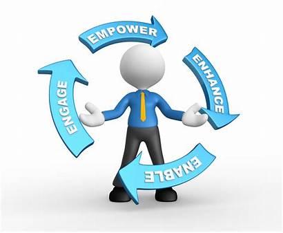 Empowerment Financial Employee Control Personal Development Business