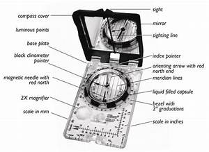 Using A Map And Compass - Parts Of A Compass
