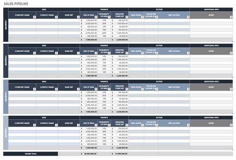 pick   sales pipeline solution smartsheet