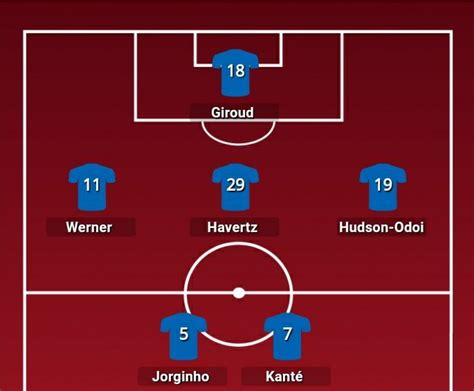 Chelsea FC's starting XI: How Blues should line up with ...
