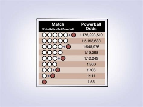 play powerball  steps  pictures wikihow
