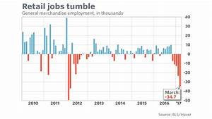 The retail sector is shedding jobs like it's a recession ...