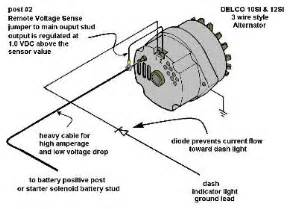 similiar 3 wire alternator wiring diagram keywords alternator wiring diagrams furthermore 3 wire delco alternator wiring