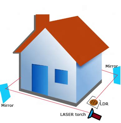 laser security system locks working   circuit diagram