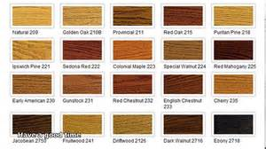 hardwood floor stain colors youtube