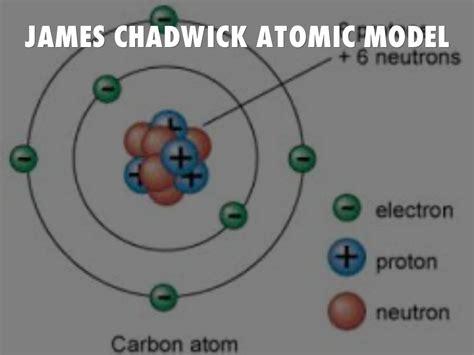 James Chadwick Atomic Model